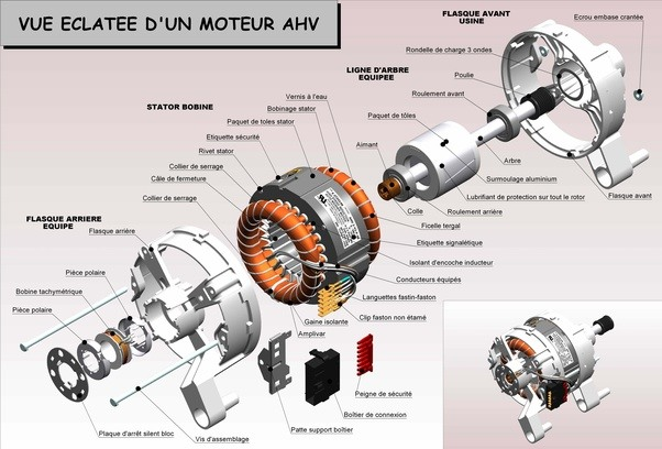 What Is The Principle Of 3 Phase Induction Motor Quora