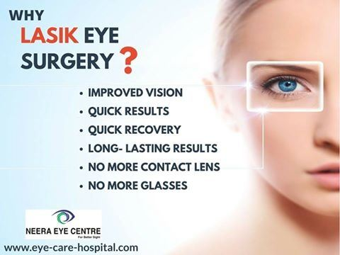Anybody Who Wishes To Consider Lasik Eye Surgery Must Be Willing Understand Its Potential Risks Complications And Sideeffects Which Are Duly Explained
