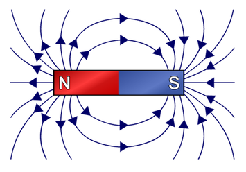 what are magnetic field lines? quora
