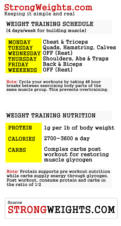 What Is A Good Workout Plan To Gain Muscle M For Beginners With Weight Training