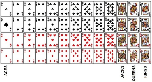 What Is The Probability Of Getting 3 Face Cards In A Standard Deck Of Cards Quora