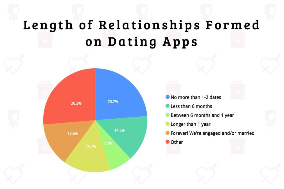 coreean dating holidays