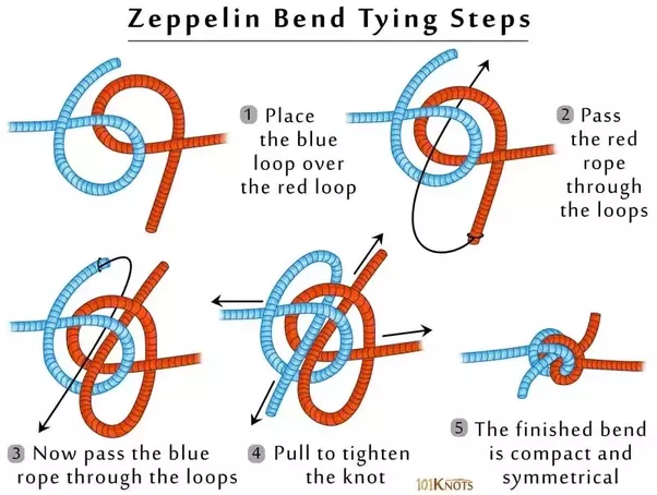 What is the best knot to tie two ropes together quora zeppelin bend how to tie the zeppelin bend knots ccuart Images