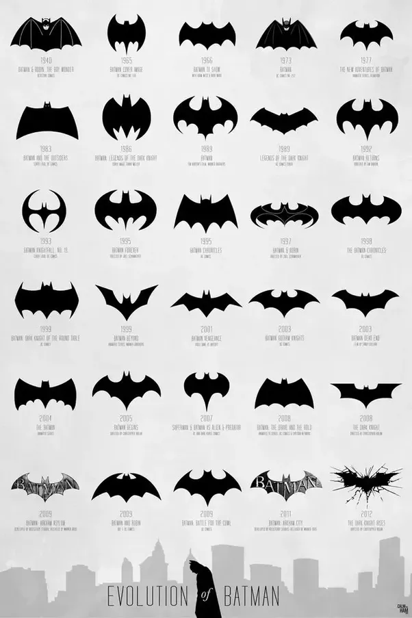 what are the dc character logos quora