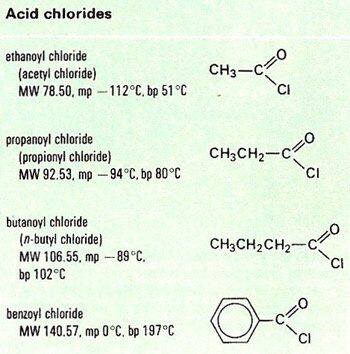 experiment with acetic acid chloride ethanol essay Of acetic acid-water mixture by extractive distillation chloride (cacl2), acetic acid (c2h4o2 scope of experiment / work: acetic acid is the most.