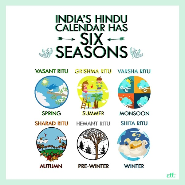 How many seasons are there in India? Can you name them with