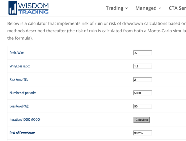2percent risk management rule in forex trading