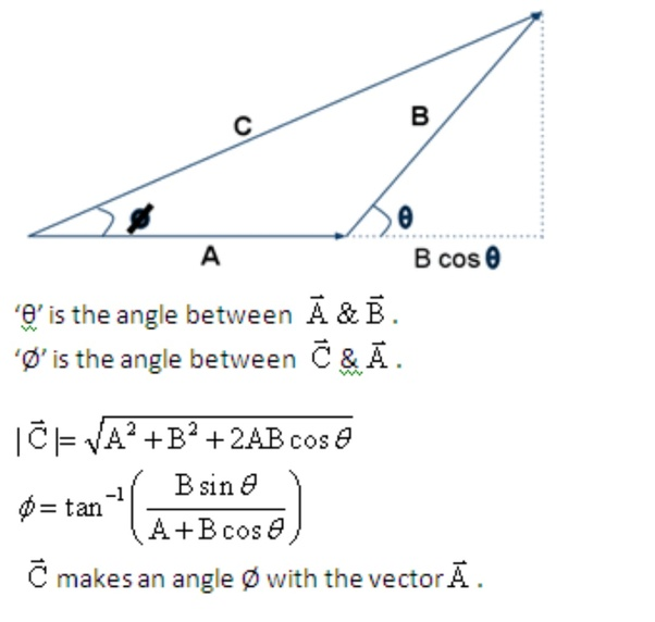 Find the norm (magnitude) of a vector - YouTube |Magnitude Two Vectors Formula