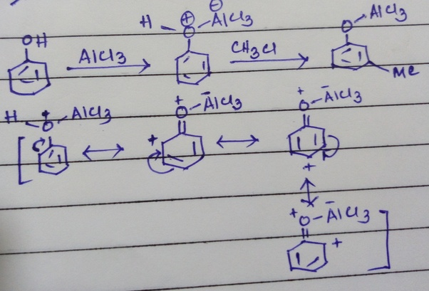 What wil be the product in the reaction of phenol with