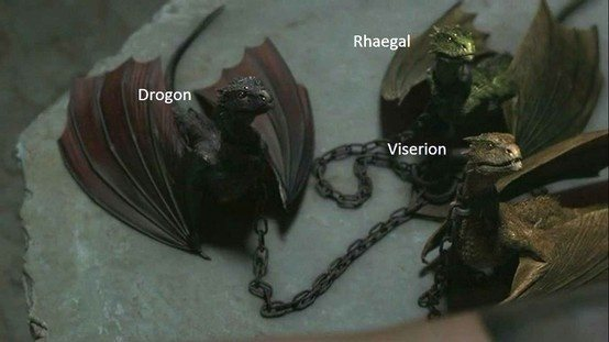 Are All Of Daenerys Dragons Male Can She Ever Breed More - Quora-3754