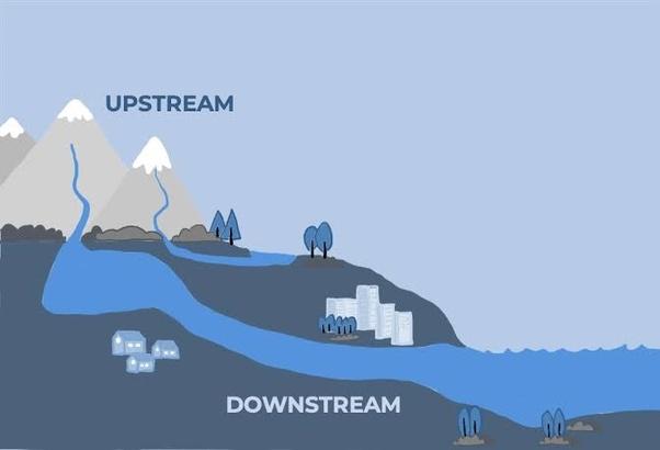 g-stream down