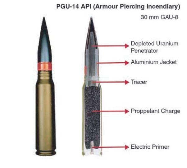 A-10 Warthog |A10 Warthog Bullet