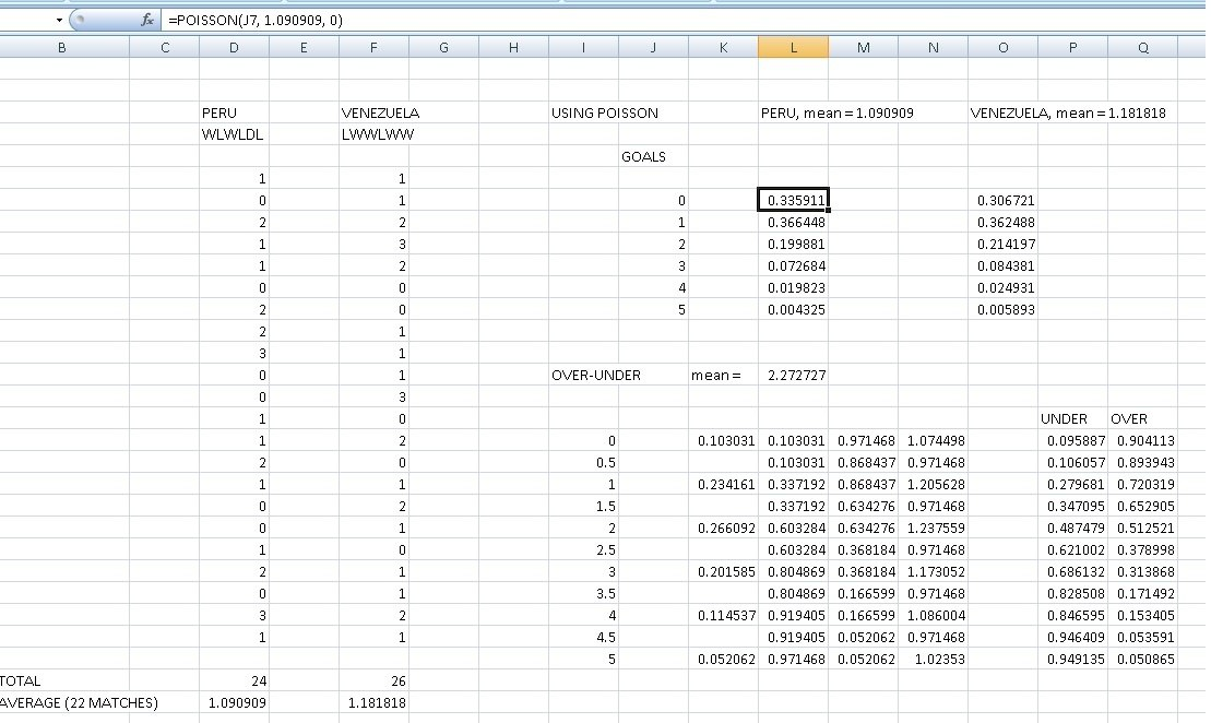 How to create a football in-play Poisson model in Excel if I have to