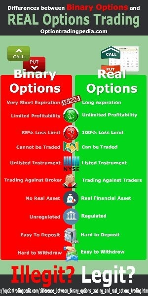 Binary options success stories south africa
