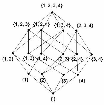 What is meant by a boolean algebra quora 1 2 3 4 ccuart Images