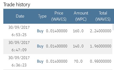Qu'est-ce qui fait que la valeur de Bitcoin et des autres crypto-monnaies augmente?