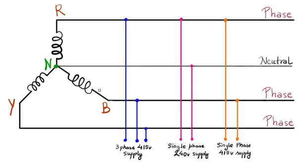 240 volt 3 phase wiring diagram 220vac 3 phase wiring