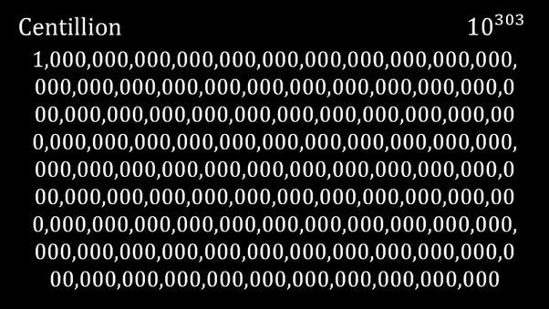 How to write a centillion - Quora