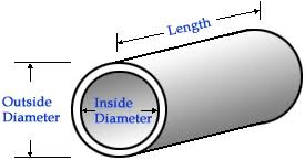 What is the pipe thickness calculation formula? - Quora