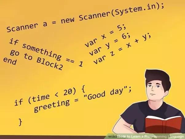 Java Tutorial: Learn Java Basics For Free | Codecademy