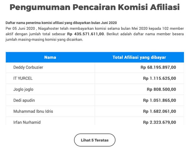 situs mendapatkan uang dari internet
