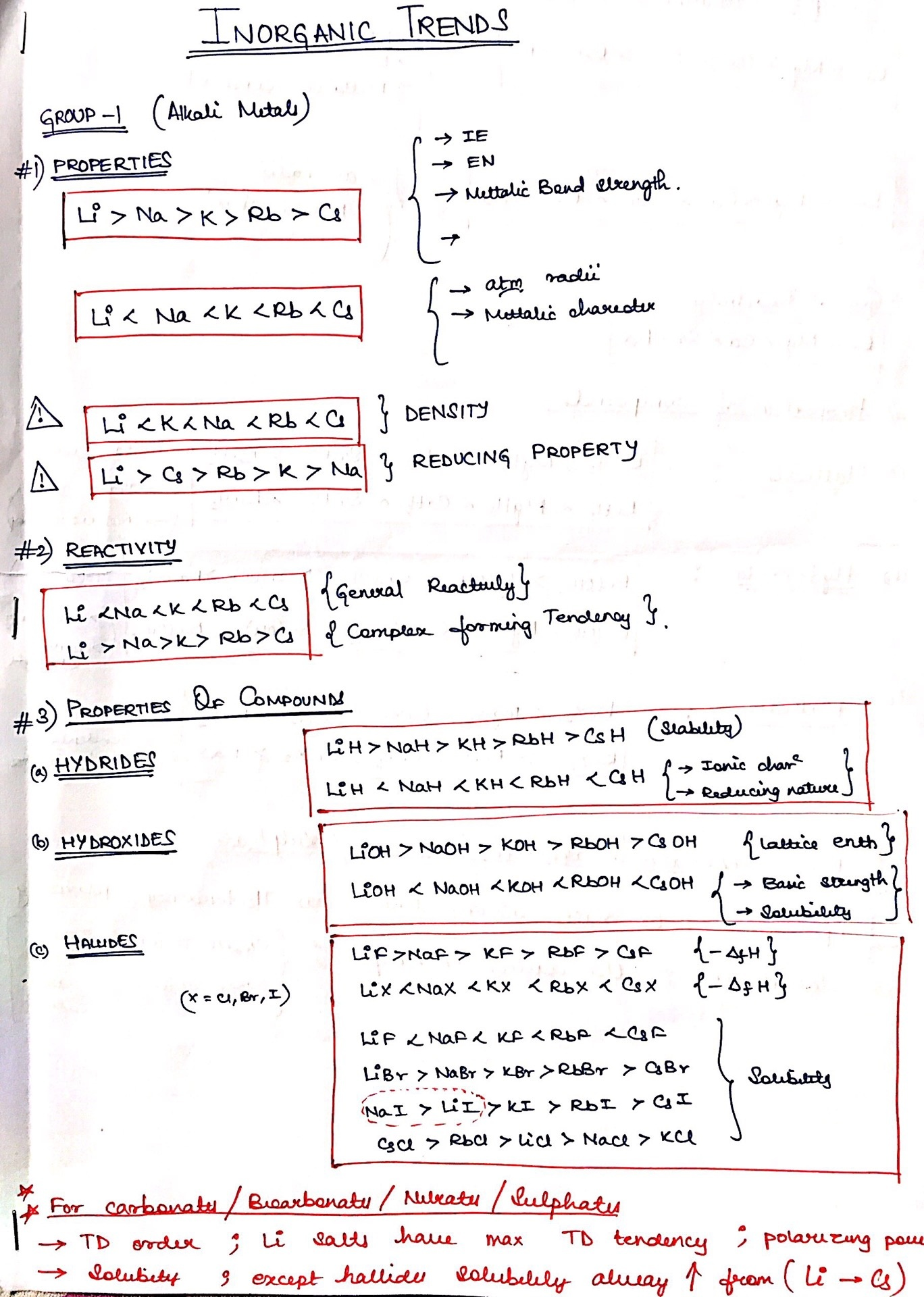 How to study inorganic chemistry for JEE - Quora