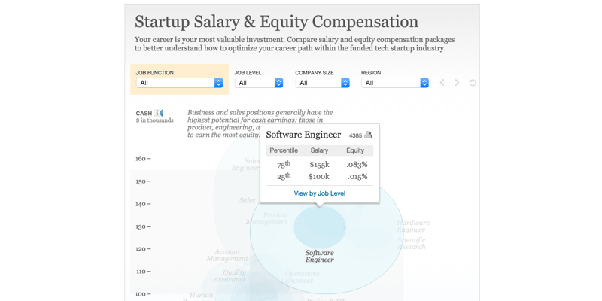 Is leaving a $150K salary for a startup with $120K plus 0 1% equity