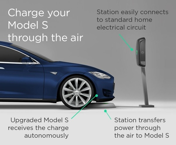How Do The Tesla Model X Owner S Of India Charge Their