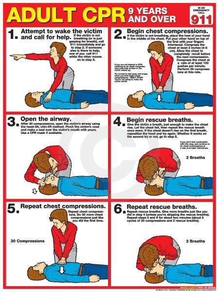 What does CPR stand for? - Quora