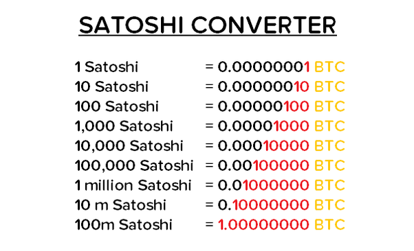 When Will One Satoshi Equal One Us Dollar Quora