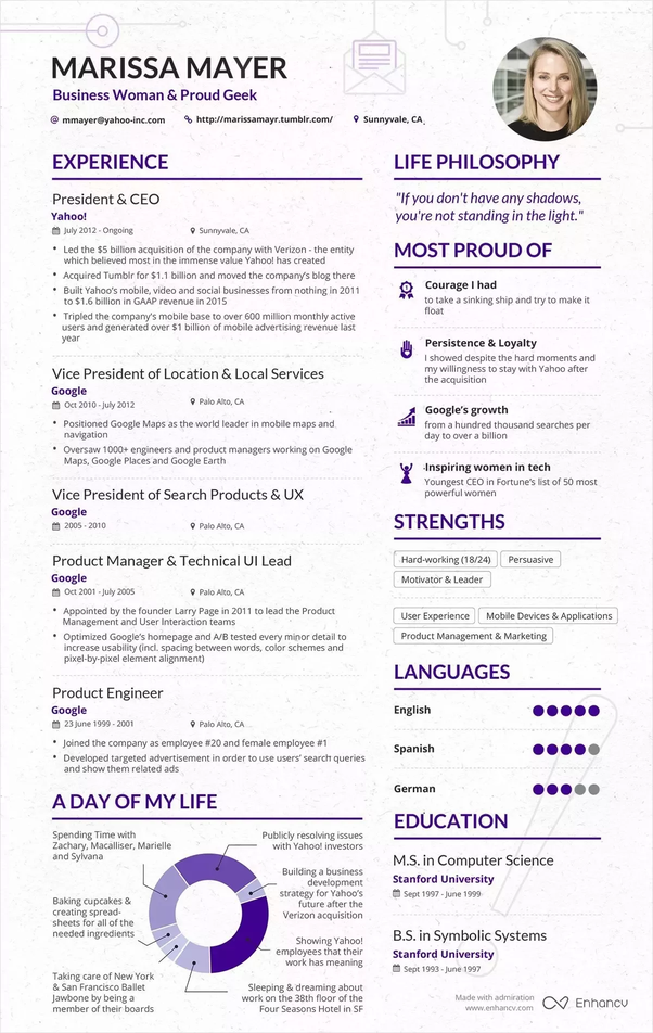 What Would Be A Killer Resume Cv From A Human Resource Point Of View