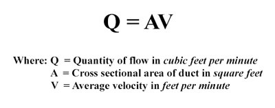 What is the formula for fpm to cfm in circular duct? - Quora