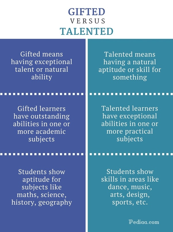 Who Are Gifted And Talented And What Do >> How Does Being Gifted And Being Talented Differ Quora