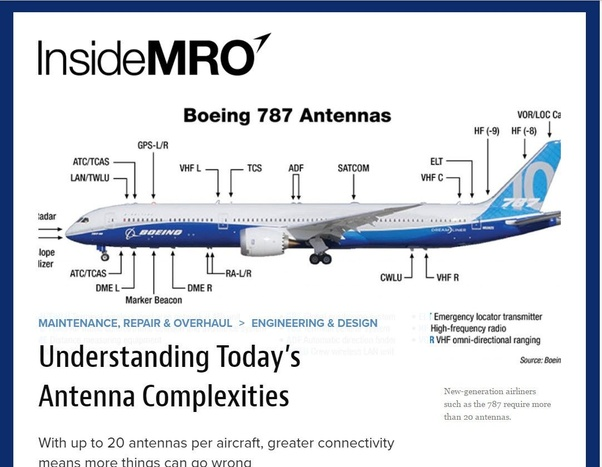 Are commercial aircraft still typically equipped with HF