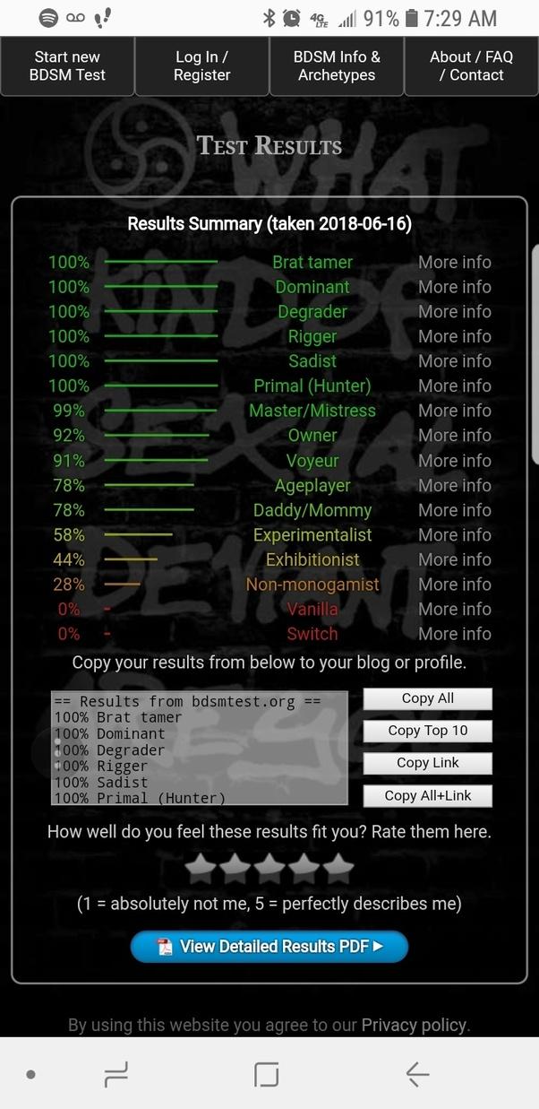 Bdsm personality quiz