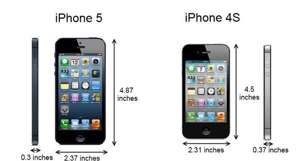 size of iphone 5 do iphone 4 cases fit on the iphone 5 quora 16144
