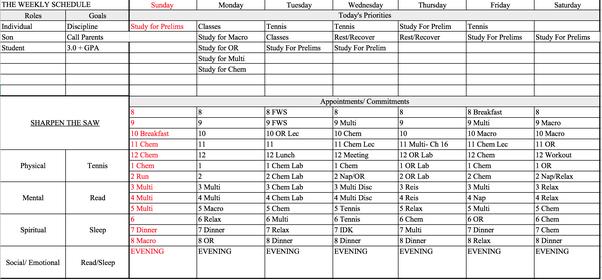 weekly time detail