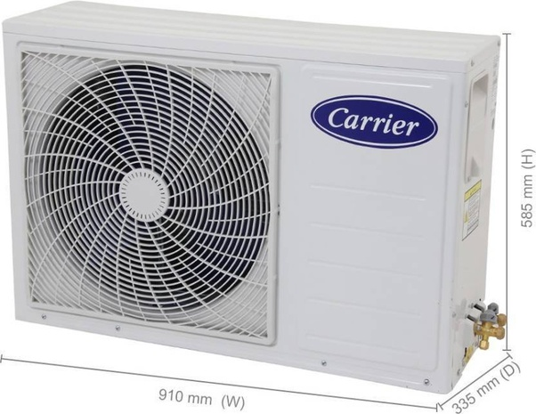 How much area does 1 ton ac usually cover? - Quora