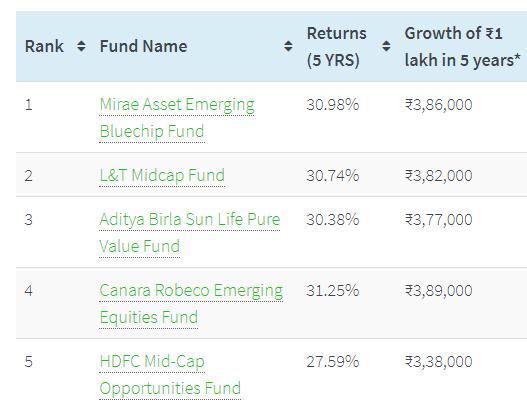 hdfc mutual fund net asset value