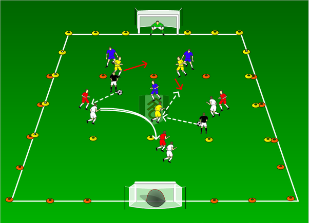 "Résultat de recherche d'images pour ""Great Soccer Exercises And Training Information"""