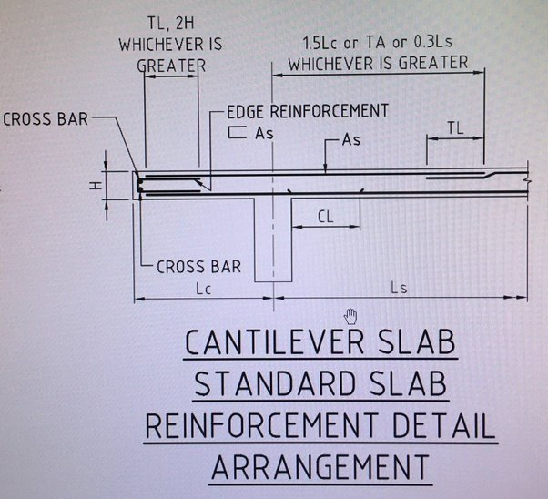 How Can We Design A Cantilever Slab?