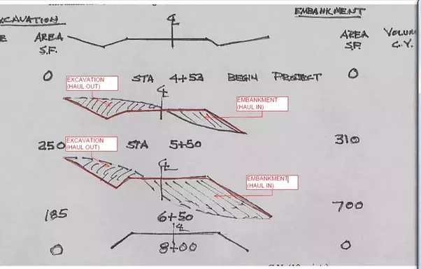 main qimg 01eb5d959b0d96c96e17b2029bcc348b who can explain a cross section of road with a diagram? quora