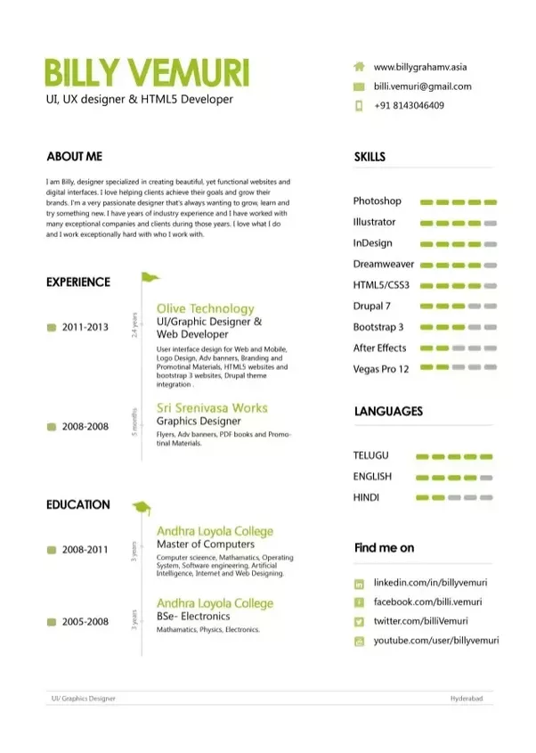 How Should A Uxui Cv Look Quora