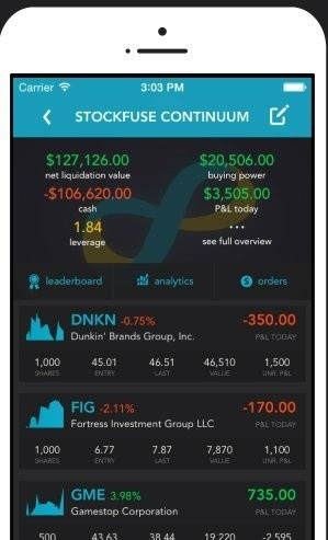 Trading platform that can buy at your desired price quora