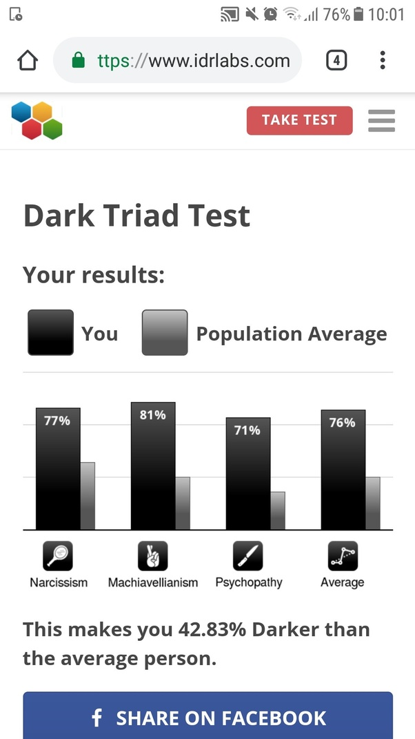 What was your average score on an NPD online test? - Quora