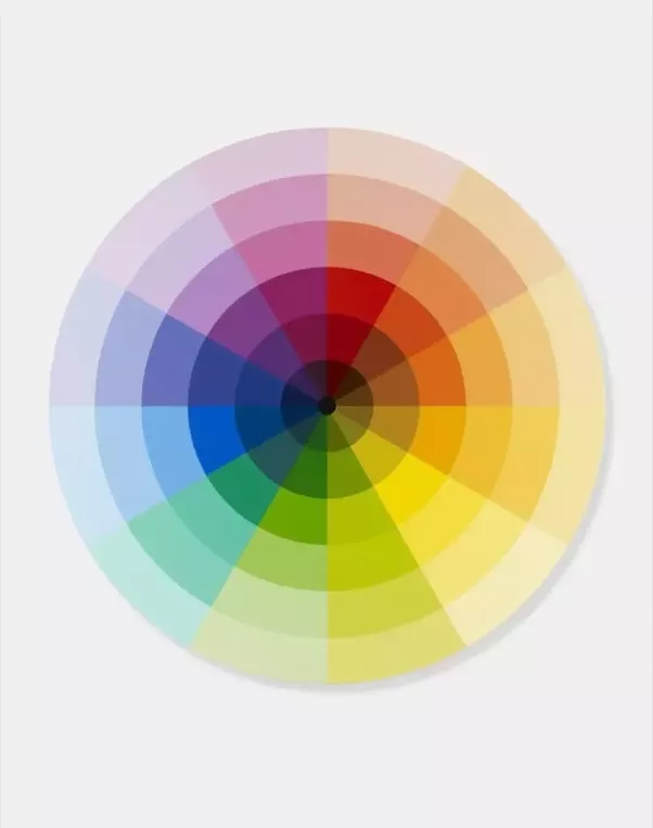 An Important Tool For Interior Designers And Decorators Is The Color Wheel A Circular Diagram Consisting Of Primary Colors Red Blue Yellow