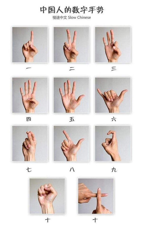 how to read chinese numbers