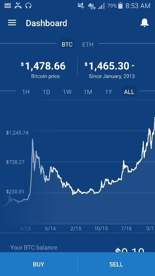 What is the bitcoin price prediction for 2017 2018 2019 and 2020 what is the bitcoin price prediction for 2017 2018 2019 and 2020 quora fandeluxe Image collections