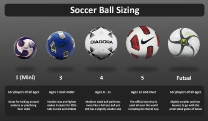 Apa Yang Dimaksud Dengan Sepak Bola Mini Quora