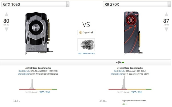 To what extent will my Core 2 Quad Q8200 2 33 Ghz CPU